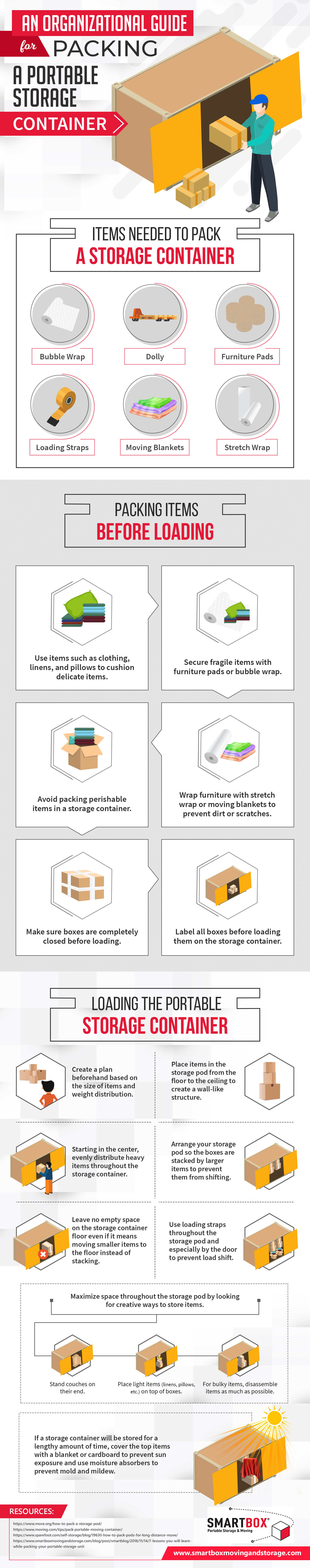 An Organizational Guide for Packing a Portable Storage Container_v1
