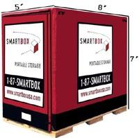 Smartbox Cutout